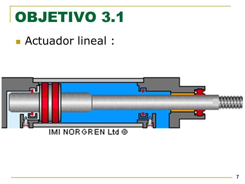 38 Cuerpo recubierto de plástico y vástago de acero anticorrosivo Superficies de des- Lizamiento de cromo Vástago de acero Anticorrosivo Actuador lineal : Ejecuciones especiales neumáticas OBJETIVO 3.2