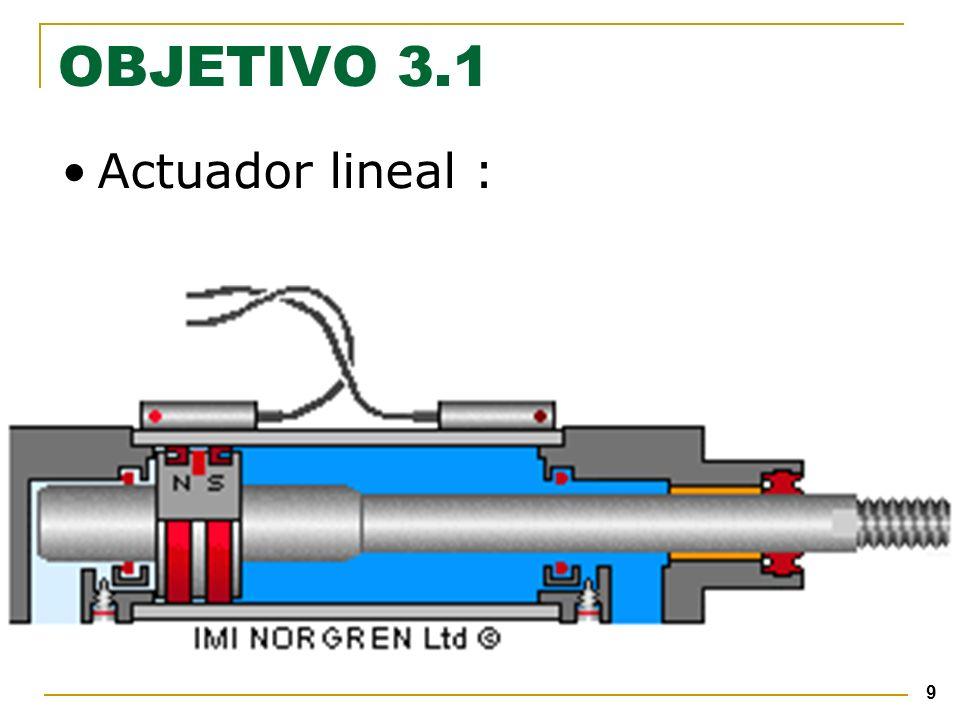 9 OBJETIVO 3.1 Actuador lineal :