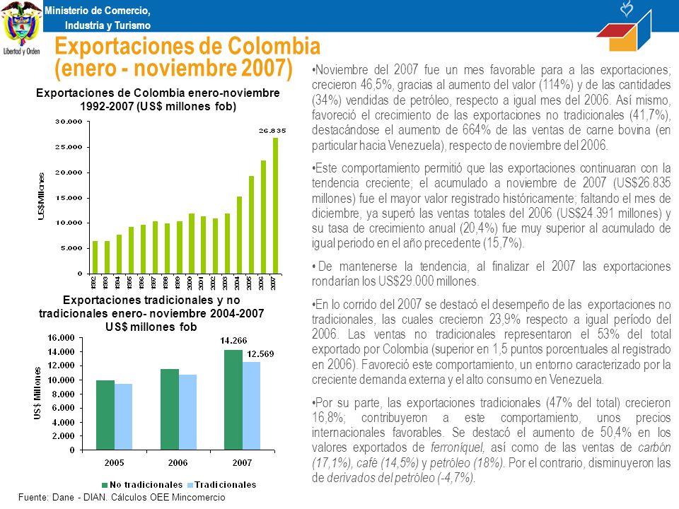 Ministerio de Comercio, Industria y Turismo Exportaciones (2005-2007) US$ millones fob Fuente: Dane - DIAN.