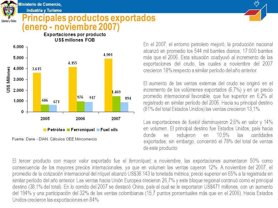 Ministerio de Comercio, Industria y Turismo En el 2007, el entorno petrolero mejoró; la producción nacional alcanzó en promedio los 544 mil barriles diarios, 17.000 barriles más que el 2006.