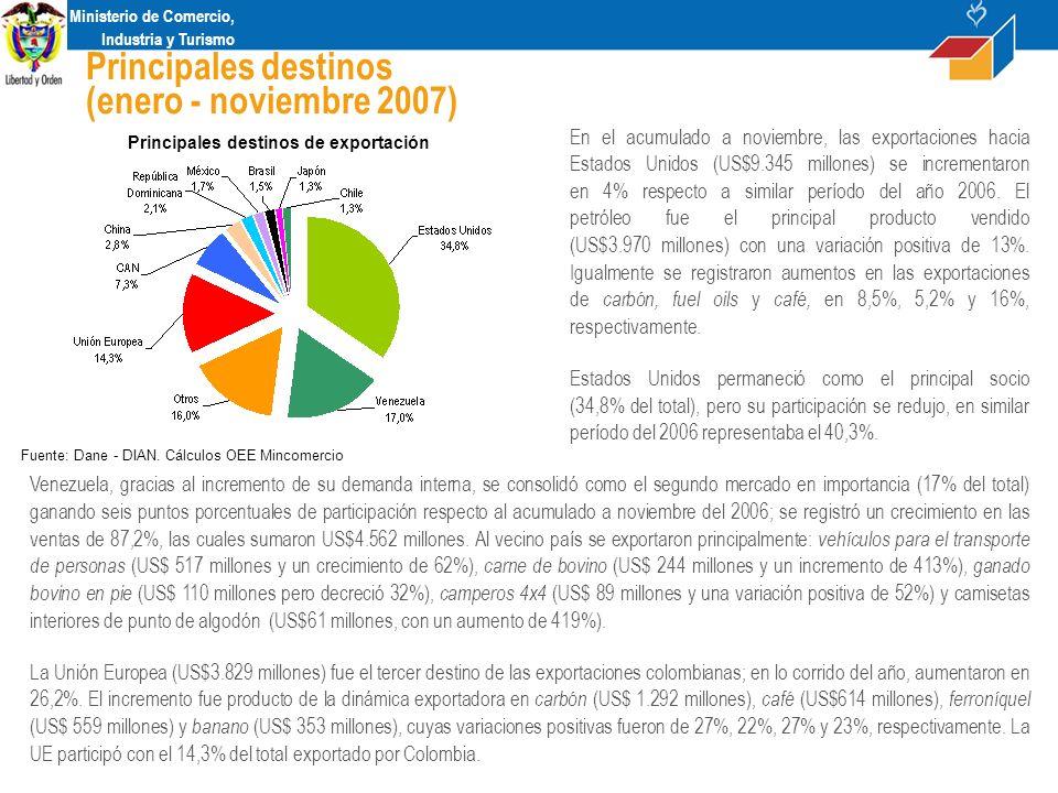 Ministerio de Comercio, Industria y Turismo Principales destinos (enero - noviembre 2007) Principales destinos de exportación En el acumulado a noviembre, las exportaciones hacia Estados Unidos (US$9.345 millones) se incrementaron en 4% respecto a similar período del año 2006.
