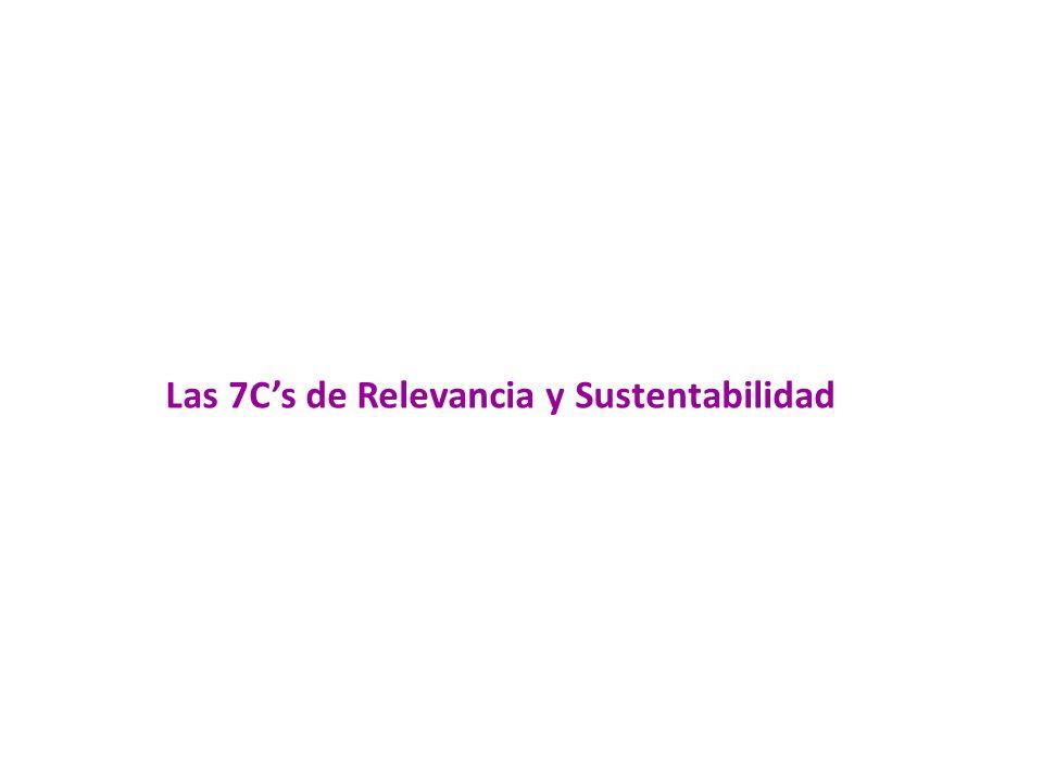 Las 7Cs de Relevancia y Sustentabilidad