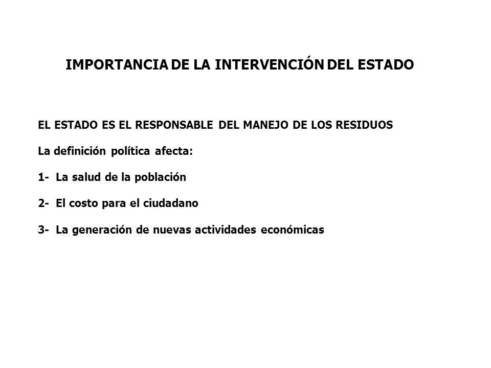 IMPORTANCIA DE LA INTERVENCIÓN DEL ESTADO EL ESTADO ES EL RESPONSABLE DEL MANEJO DE LOS RESIDUOS La definición política afecta: 1- La salud de la pobl