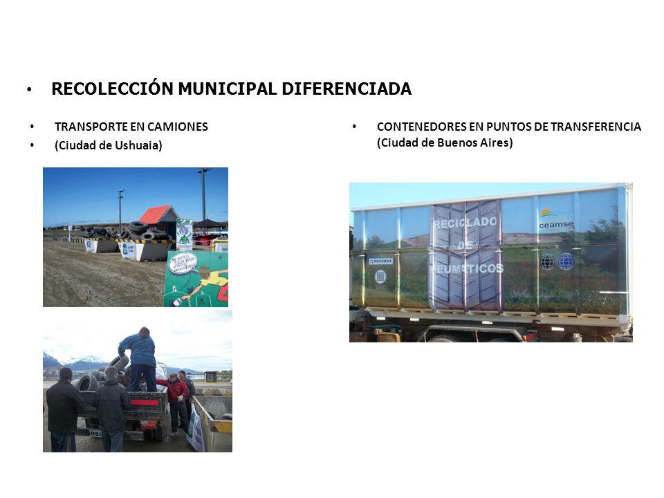 ¿CUÁL ES LA SOLUCIÓN CON MENOR COSTO PARA EL CIUDADANO? TRANSPORTE EN CAMIONES (Ciudad de Ushuaia) CONTENEDORES EN PUNTOS DE TRANSFERENCIA (Ciudad de