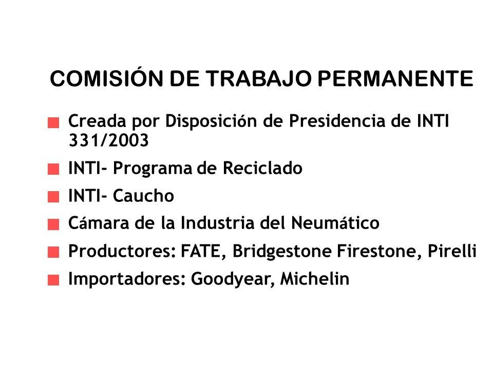 Creada por Disposici ó n de Presidencia de INTI 331/2003 INTI- Programa de Reciclado INTI- Caucho C á mara de la Industria del Neum á tico Productores