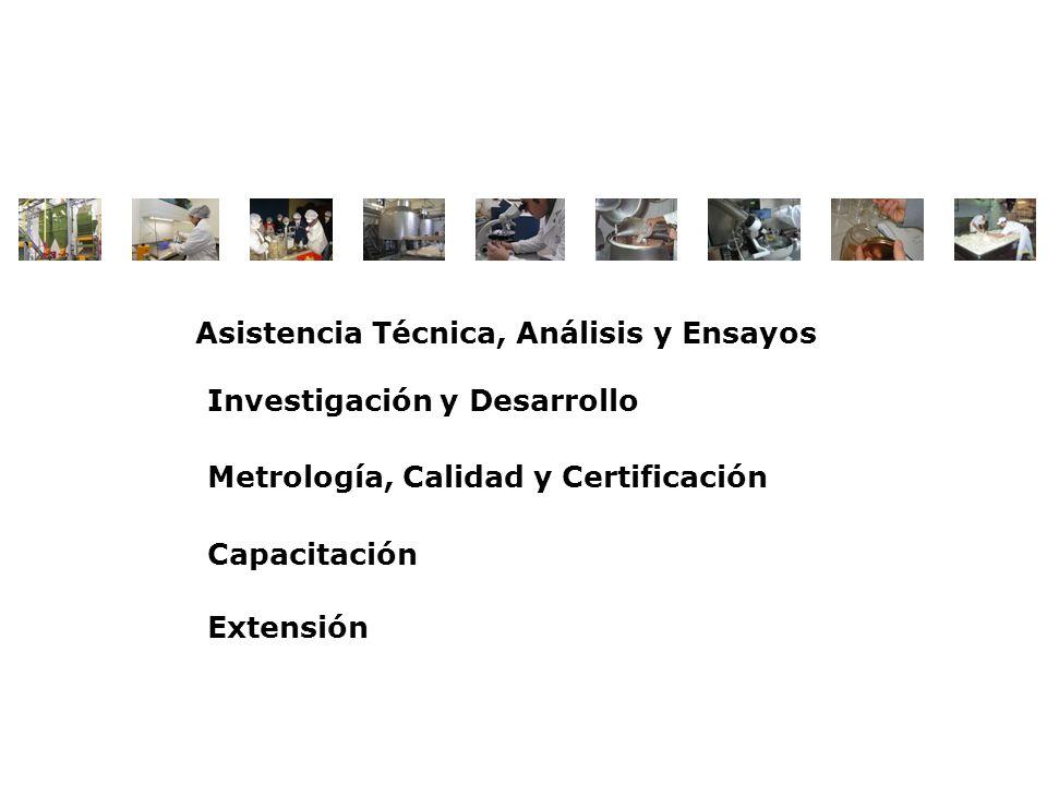 ¿QUÉ HACE EL INTI? Asistencia Técnica, Análisis y Ensayos Investigación y Desarrollo Metrología, Calidad y Certificación Capacitación Extensión