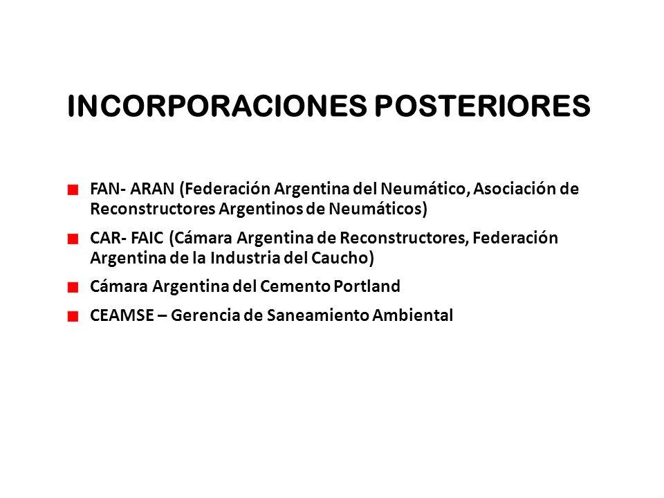 FAN- ARAN (Federación Argentina del Neumático, Asociación de Reconstructores Argentinos de Neumáticos) CAR- FAIC (Cámara Argentina de Reconstructores,