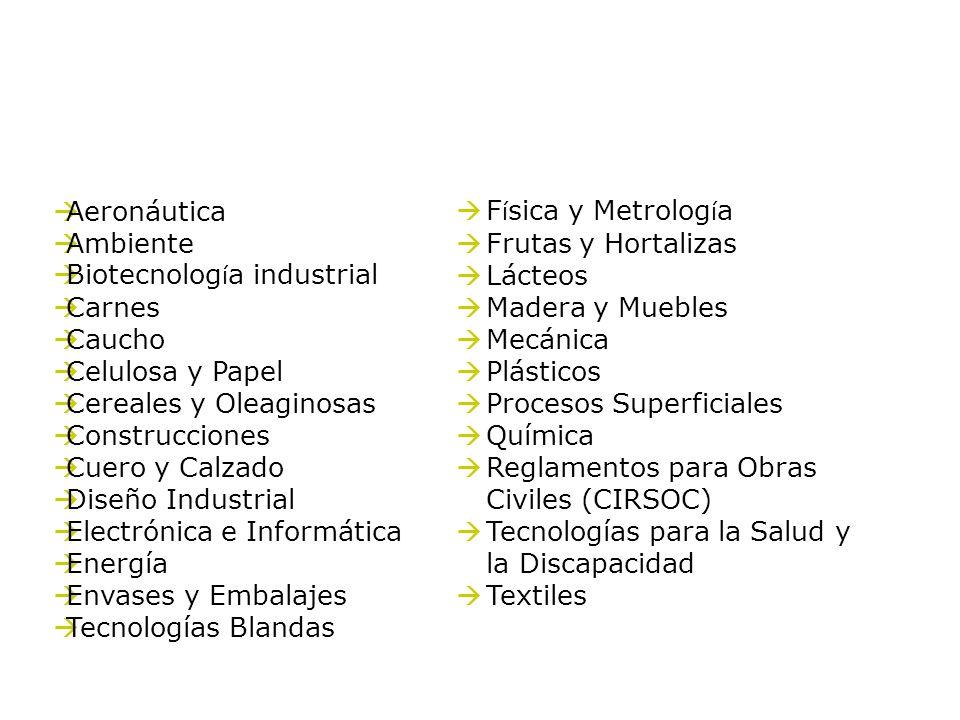 Aeronáutica Ambiente Biotecnolog í a industrial Carnes Caucho Celulosa y Papel Cereales y Oleaginosas Construcciones Cuero y Calzado Diseño Industrial