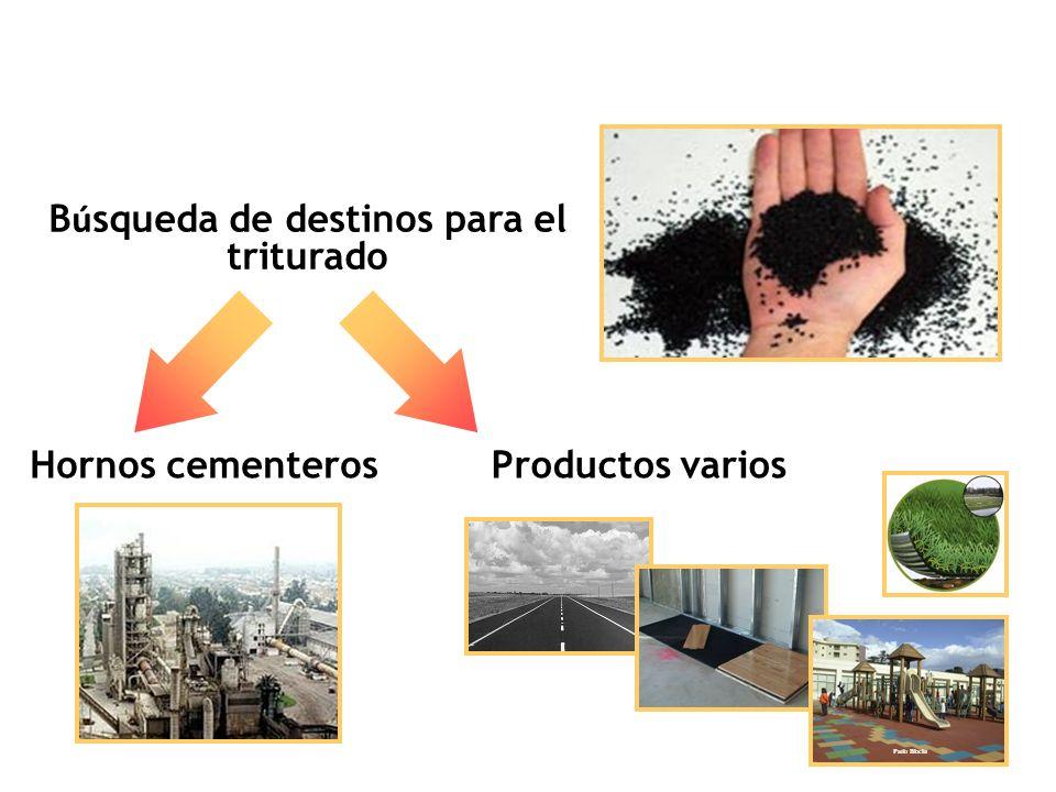 B ú squeda de destinos para el triturado Hornos cementerosProductos varios La aplicación del producto reciclado tiene que estar definido antes de come