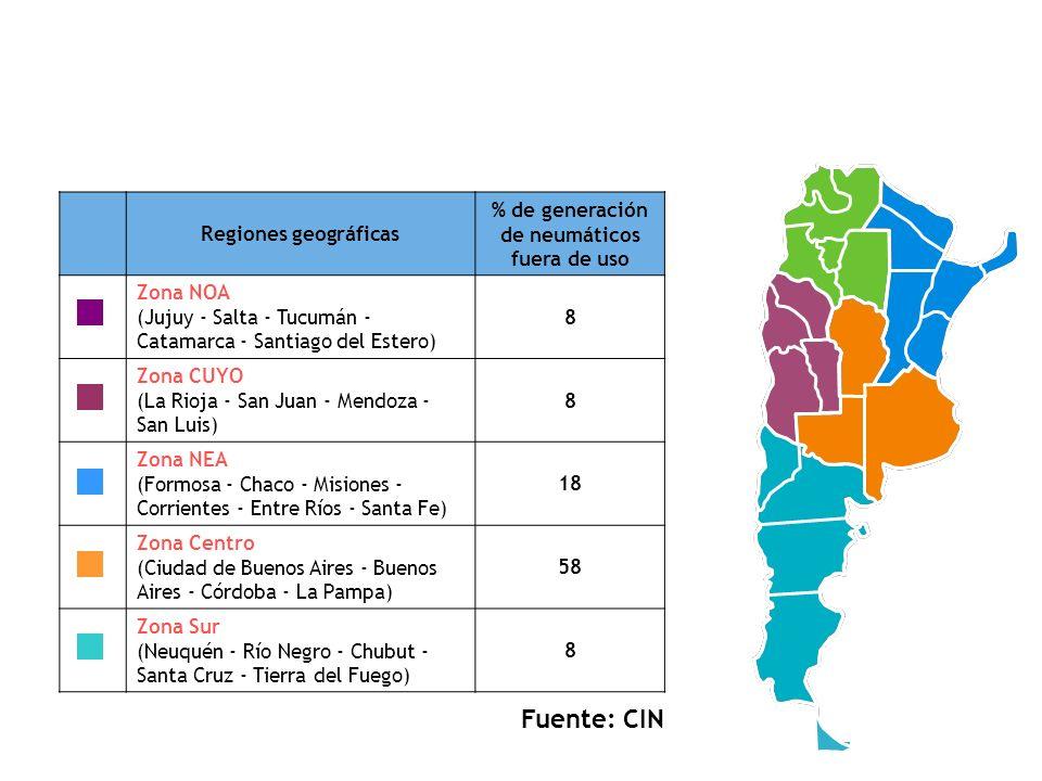 Regiones geográficas % de generación de neumáticos fuera de uso Zona NOA (Jujuy - Salta - Tucumán - Catamarca - Santiago del Estero) 8 Zona CUYO (La R