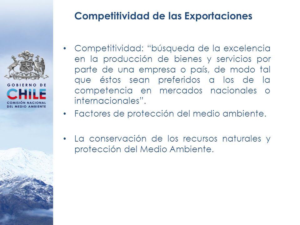Competitividad de las Exportaciones Competitividad: búsqueda de la excelencia en la producción de bienes y servicios por parte de una empresa o país,