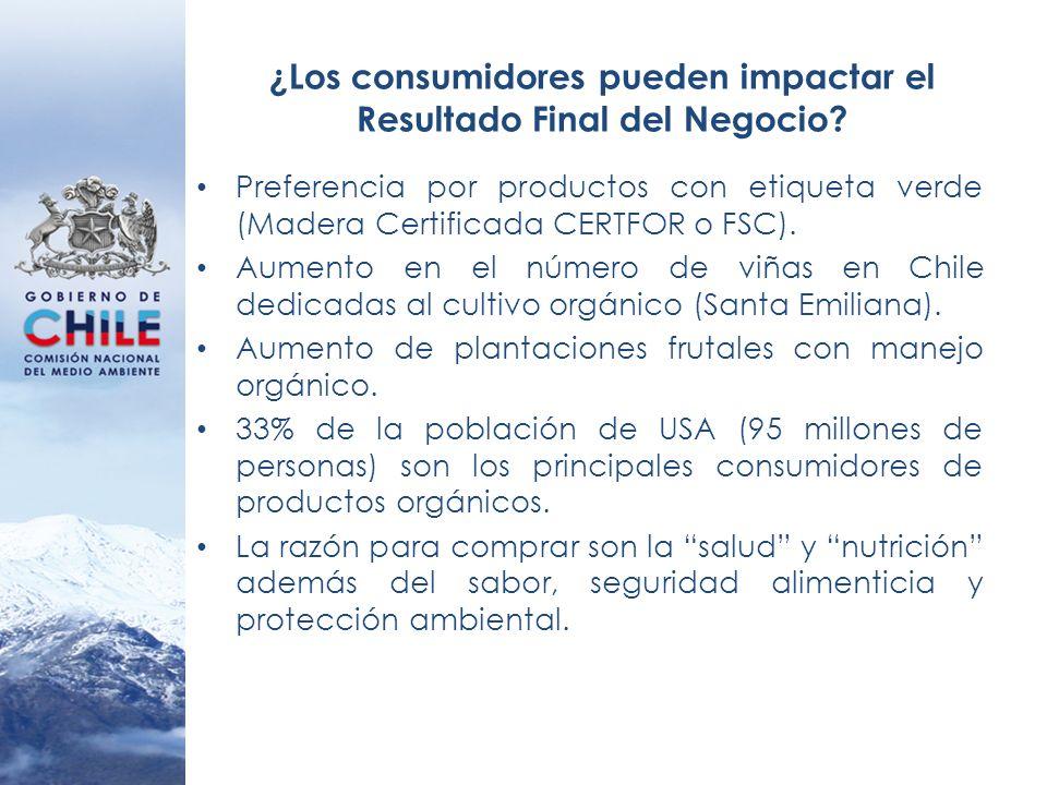 ¿Los consumidores pueden impactar el Resultado Final del Negocio? Preferencia por productos con etiqueta verde (Madera Certificada CERTFOR o FSC). Aum
