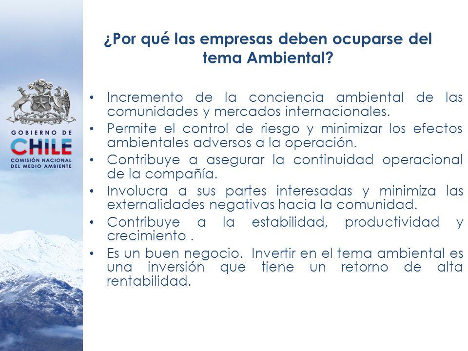 ¿Por qué las empresas deben ocuparse del tema Ambiental? Incremento de la conciencia ambiental de las comunidades y mercados internacionales. Permite