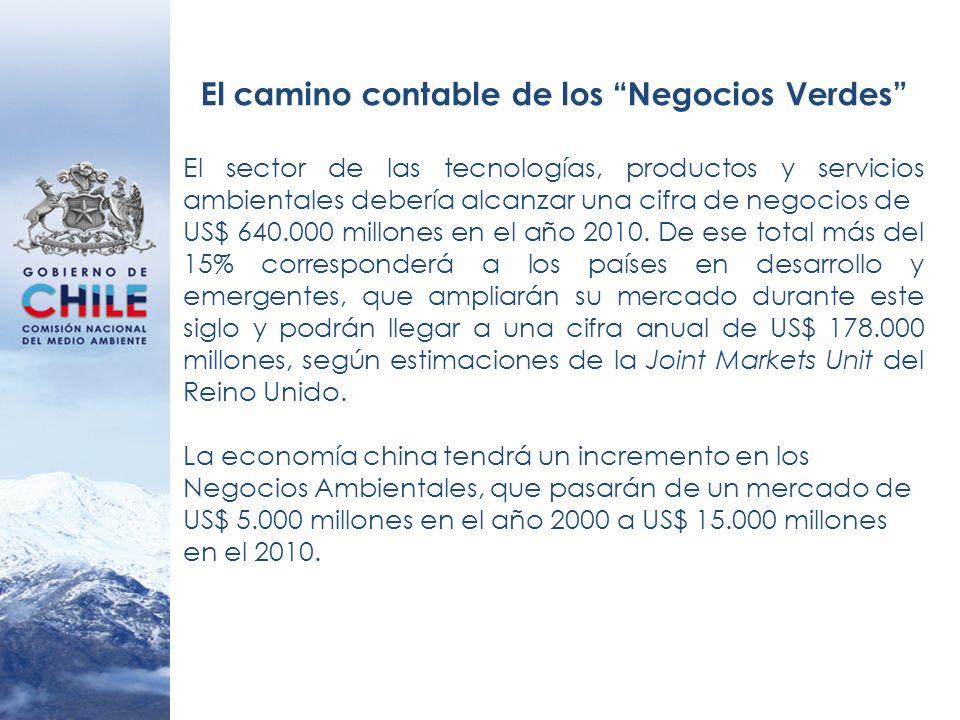 El camino contable de los Negocios Verdes El sector de las tecnologías, productos y servicios ambientales debería alcanzar una cifra de negocios de US