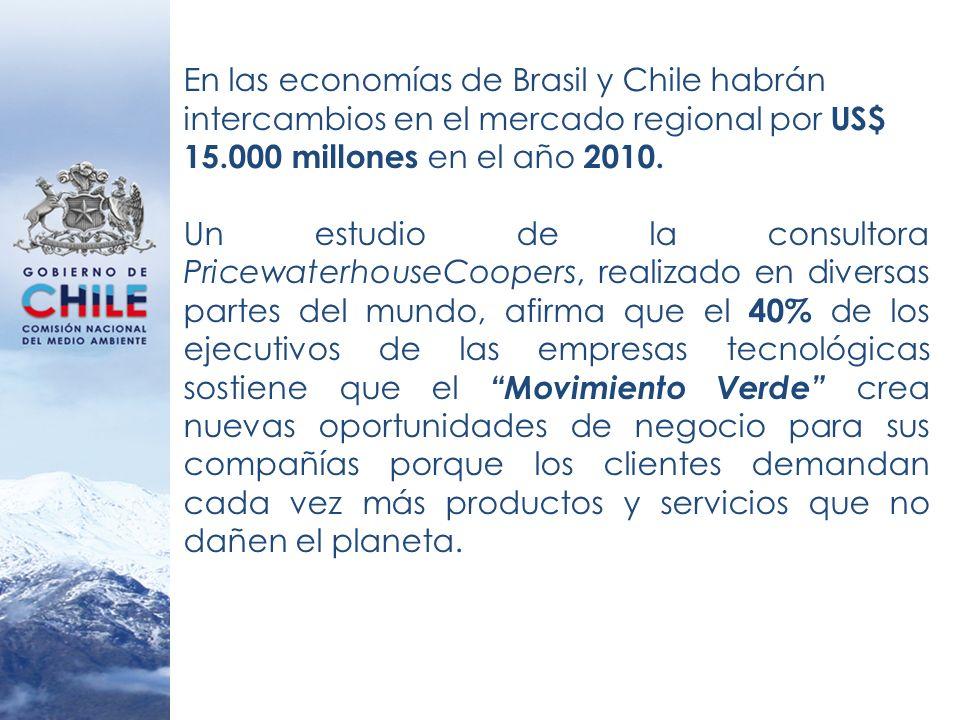 En las economías de Brasil y Chile habrán intercambios en el mercado regional por US$ 15.000 millones en el año 2010. Un estudio de la consultora Pric