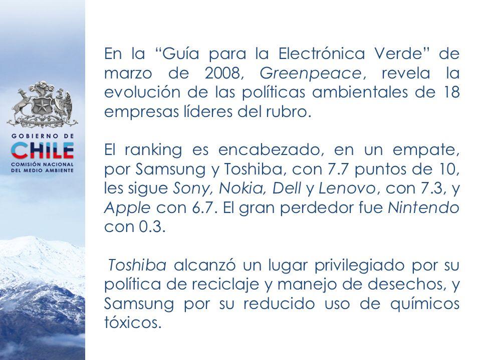 En la Guía para la Electrónica Verde de marzo de 2008, Greenpeace, revela la evolución de las políticas ambientales de 18 empresas líderes del rubro.