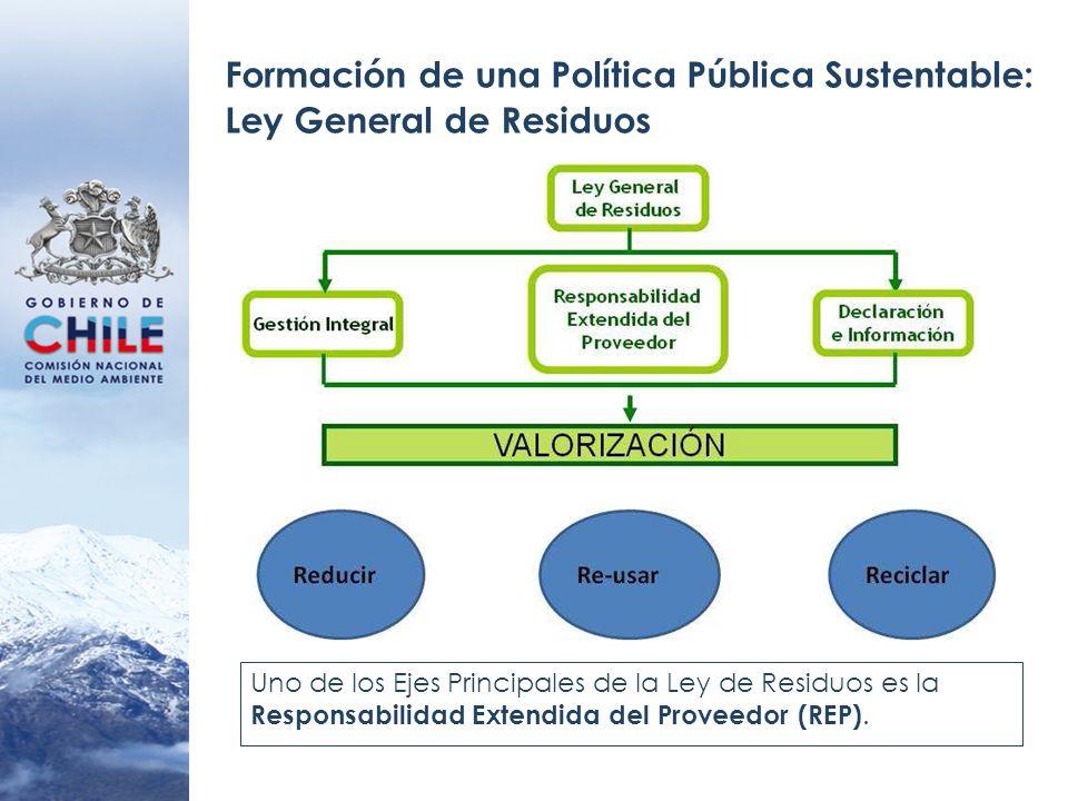Formación de una Política Pública Sustentable: Ley General de Residuos Uno de los Ejes Principales de la Ley de Residuos es la Responsabilidad Extendi