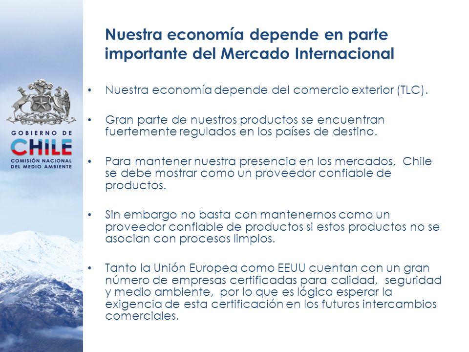 Nuestra economía depende en parte importante del Mercado Internacional Nuestra economía depende del comercio exterior (TLC). Gran parte de nuestros pr