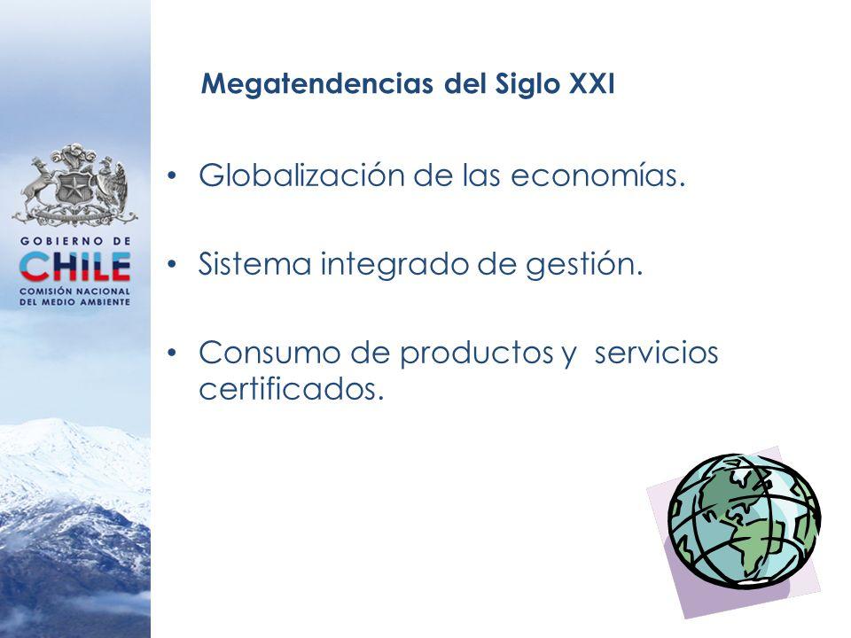 Megatendencias del Siglo XXI Globalización de las economías. Sistema integrado de gestión. Consumo de productos y servicios certificados.