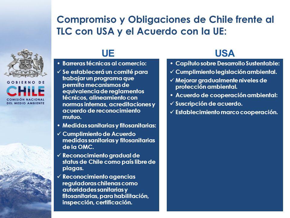 Compromiso y Obligaciones de Chile frente al TLC con USA y el Acuerdo con la UE: Barreras técnicas al comercio: Se establecerá un comité para trabajar