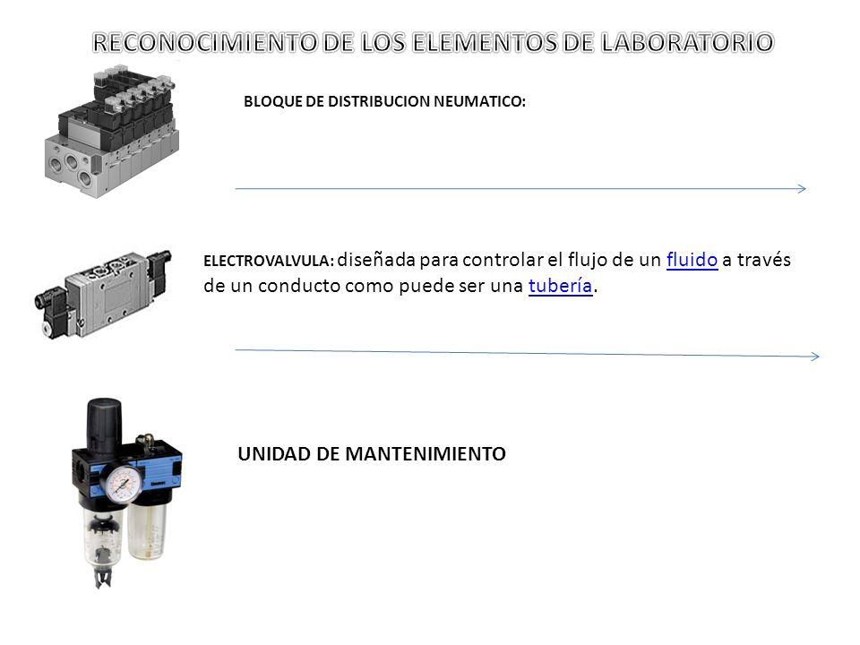 BLOQUE DE DISTRIBUCION NEUMATICO: ELECTROVALVULA: diseñada para controlar el flujo de un fluido a través de un conducto como puede ser una tubería.