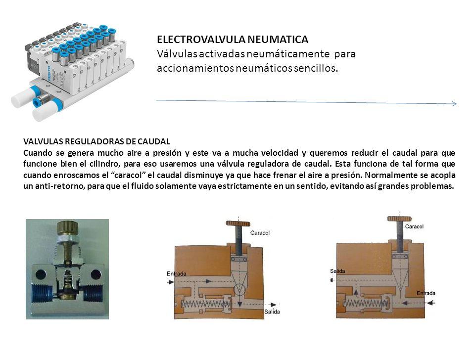ELECTROVALVULA NEUMATICA Válvulas activadas neumáticamente para accionamientos neumáticos sencillos.