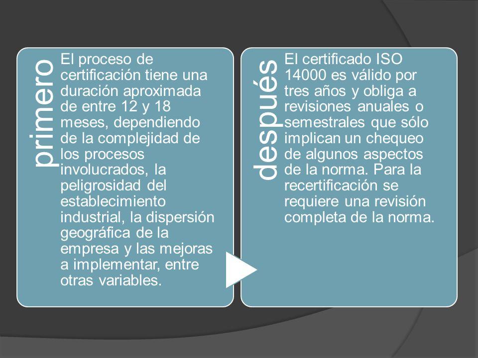 primero El proceso de certificación tiene una duración aproximada de entre 12 y 18 meses, dependiendo de la complejidad de los procesos involucrados,