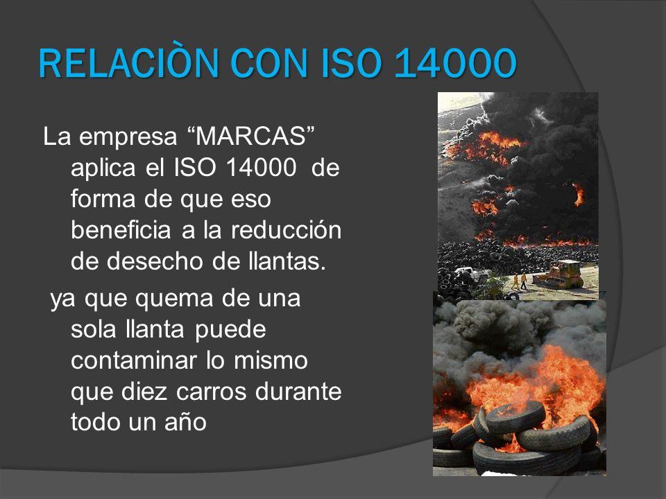 RELACIÒN CON ISO 14000 La empresa MARCAS aplica el ISO 14000 de forma de que eso beneficia a la reducción de desecho de llantas. ya que quema de una s