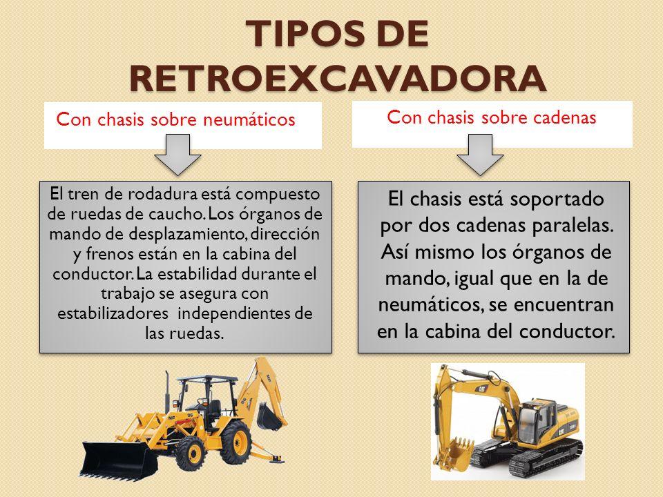 TIPOS DE RETROEXCAVADORA Con chasis sobre neumáticos Con chasis sobre cadenas El tren de rodadura está compuesto de ruedas de caucho. Los órganos de m
