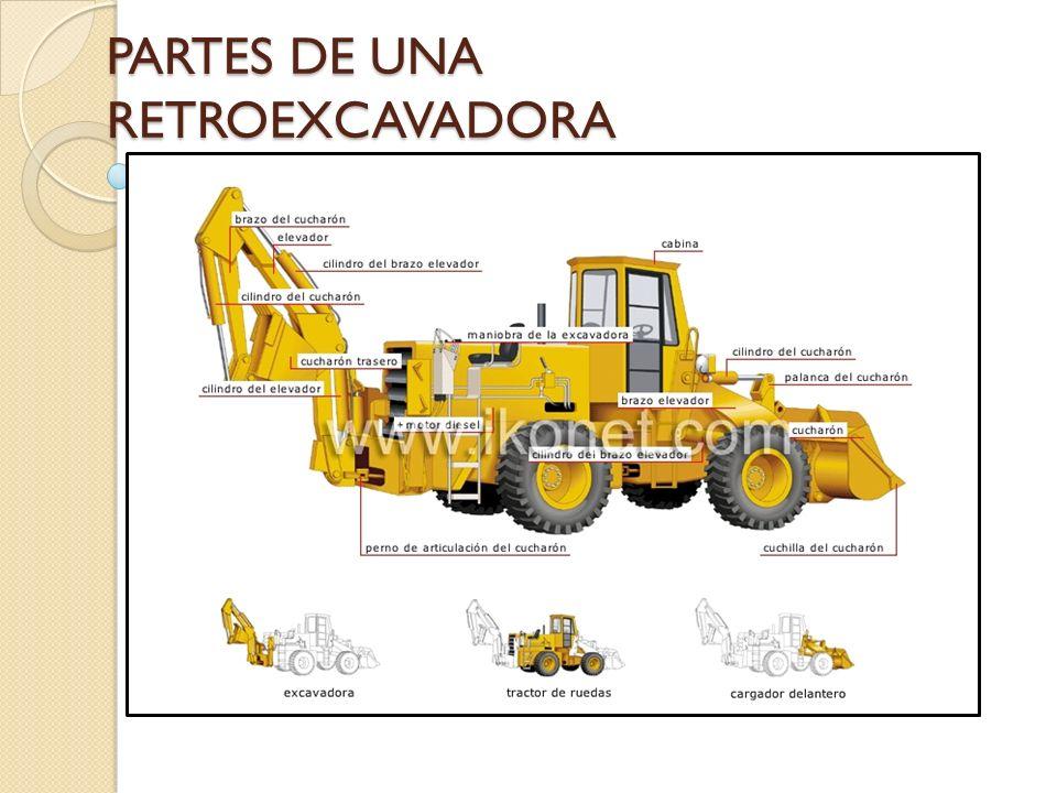 PARTES DE UNA RETROEXCAVADORA