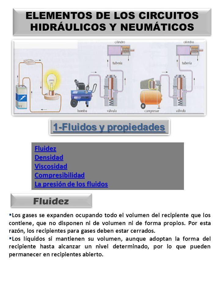 ELEMENTOS DE LOS CIRCUITOS HIDRÁULICOS Y NEUMÁTICOS 1-Fluidos y propiedades Fluidez Densidad Viscosidad Compresibilidad La presión de los fluidos La p