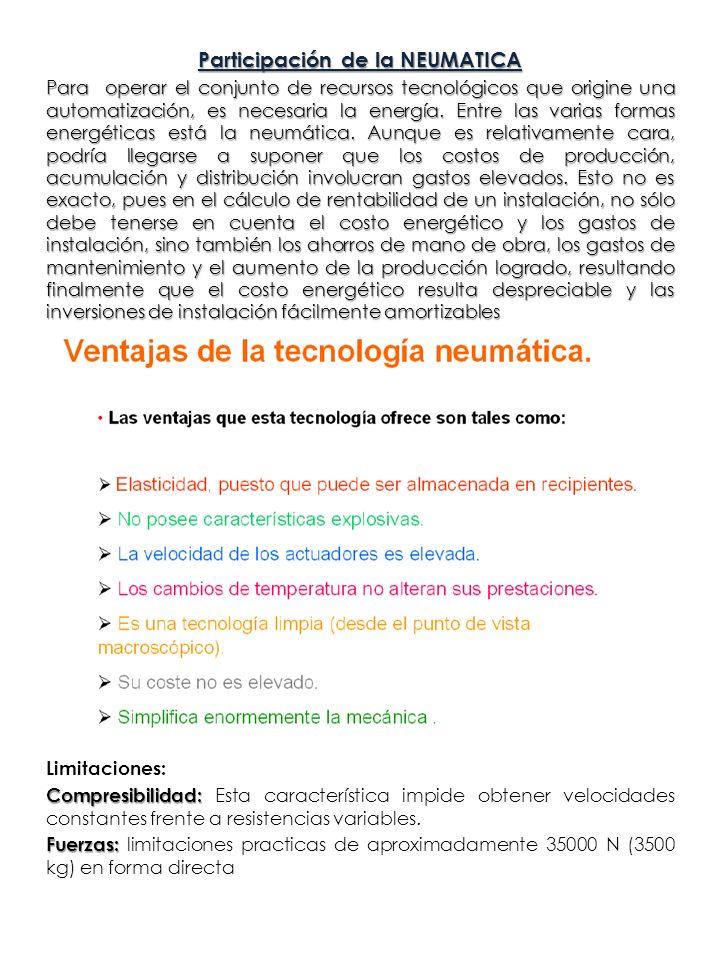 Participación de la NEUMATICA Para operar el conjunto de recursos tecnológicos que origine una automatización, es necesaria la energía. Entre las vari