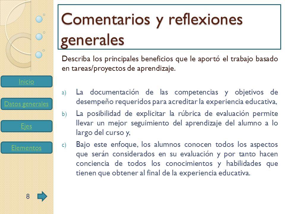 Inicio Datos generales Ejes Elementos Comentarios y reflexiones generales Describa los principales beneficios que le aportó el trabajo basado en tarea