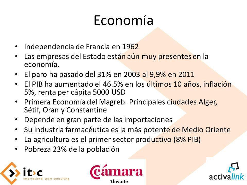 Economía Independencia de Francia en 1962 Las empresas del Estado están aún muy presentes en la economía. El paro ha pasado del 31% en 2003 al 9,9% en