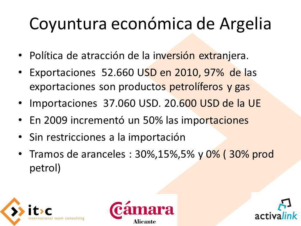 Coyuntura económica de Argelia Política de atracción de la inversión extranjera. Exportaciones 52.660 USD en 2010, 97% de las exportaciones son produc
