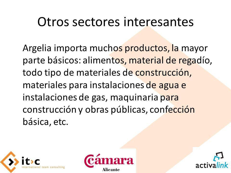 Otros sectores interesantes Argelia importa muchos productos, la mayor parte básicos: alimentos, material de regadío, todo tipo de materiales de const