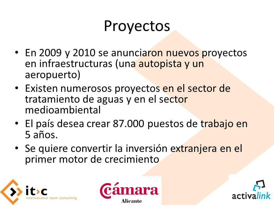 Proyectos En 2009 y 2010 se anunciaron nuevos proyectos en infraestructuras (una autopista y un aeropuerto) Existen numerosos proyectos en el sector d
