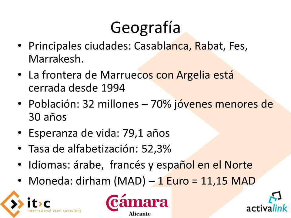 Geografía Principales ciudades: Casablanca, Rabat, Fes, Marrakesh. La frontera de Marruecos con Argelia está cerrada desde 1994 Población: 32 millones