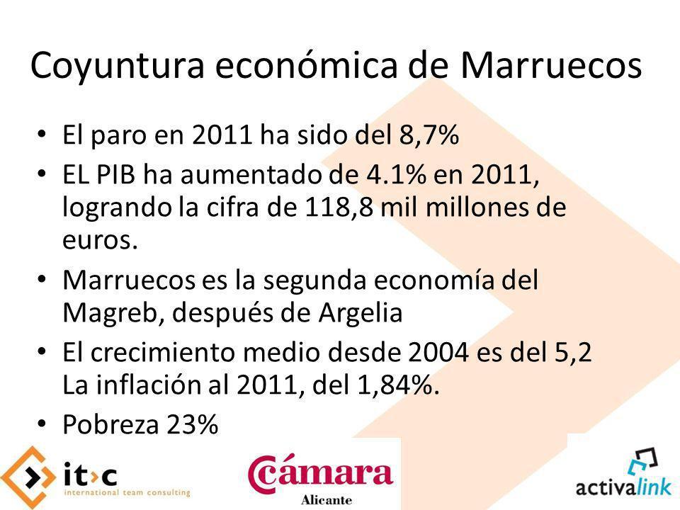 Coyuntura económica de Marruecos El paro en 2011 ha sido del 8,7% EL PIB ha aumentado de 4.1% en 2011, logrando la cifra de 118,8 mil millones de euro