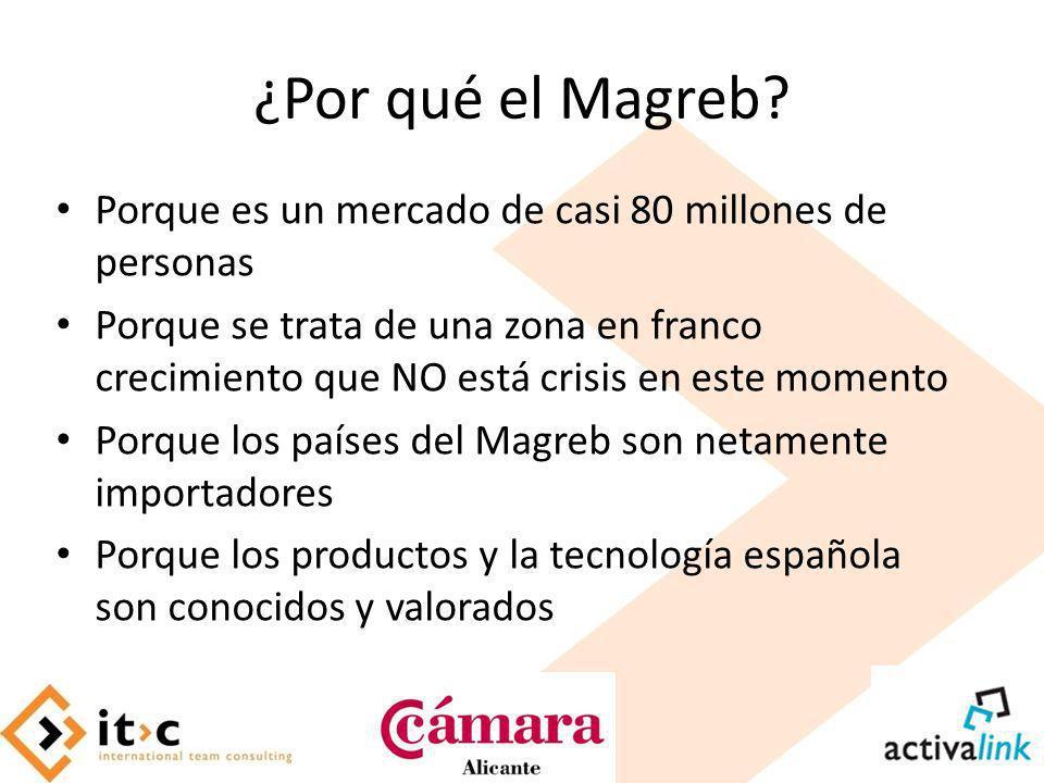¿Por qué el Magreb? Porque es un mercado de casi 80 millones de personas Porque se trata de una zona en franco crecimiento que NO está crisis en este