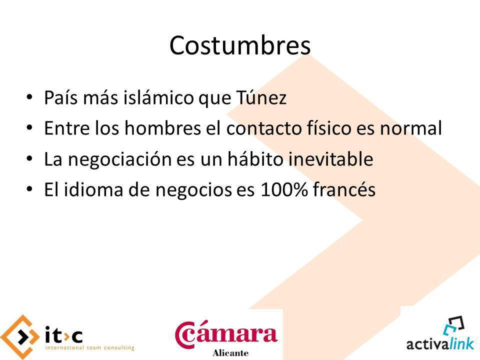 Costumbres País más islámico que Túnez Entre los hombres el contacto físico es normal La negociación es un hábito inevitable El idioma de negocios es