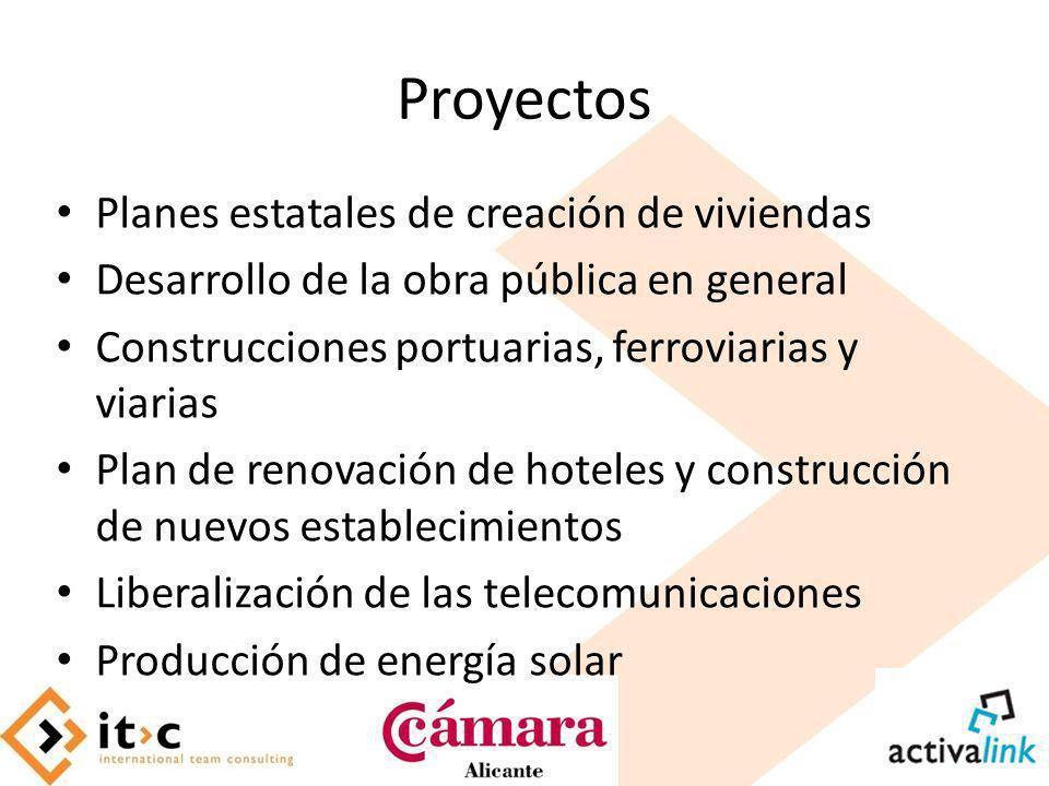 Proyectos Planes estatales de creación de viviendas Desarrollo de la obra pública en general Construcciones portuarias, ferroviarias y viarias Plan de