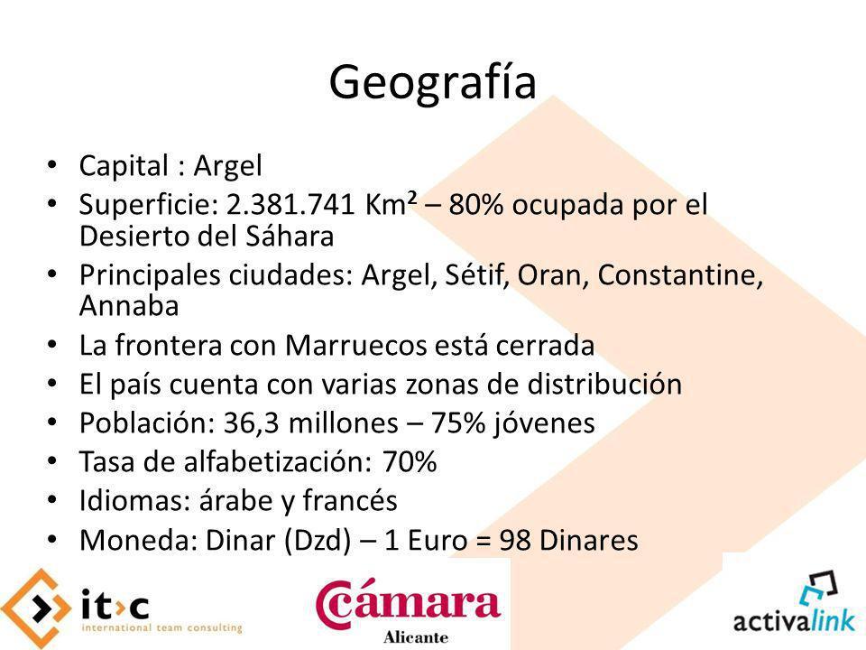 Geografía Capital : Argel Superficie: 2.381.741 Km 2 – 80% ocupada por el Desierto del Sáhara Principales ciudades: Argel, Sétif, Oran, Constantine, A