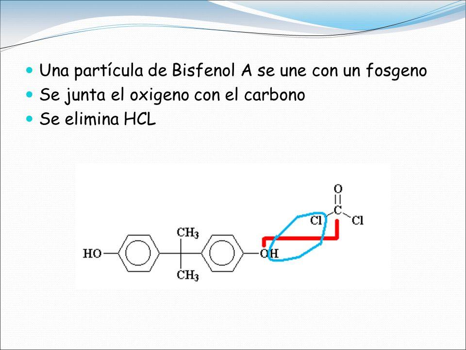 Una partícula de Bisfenol A se une con un fosgeno Se junta el oxigeno con el carbono Se elimina HCL