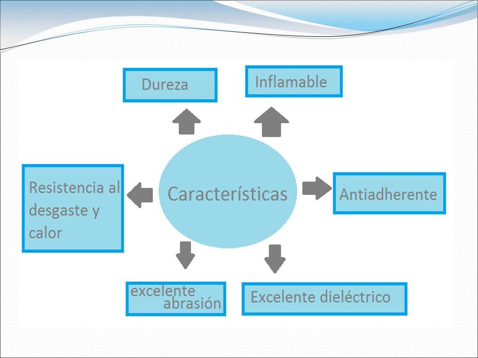 Síntesis La síntesis del policarbonato esta a cargo de dos compuestos:
