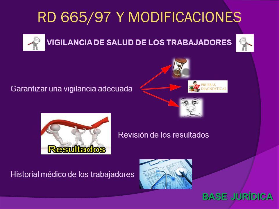 BASE JURÍDICA RD 665/97 Y MODIFICACIONES VIGILANCIA DE SALUD DE LOS TRABAJADORES Garantizar una vigilancia adecuada Revisión de los resultados Histori