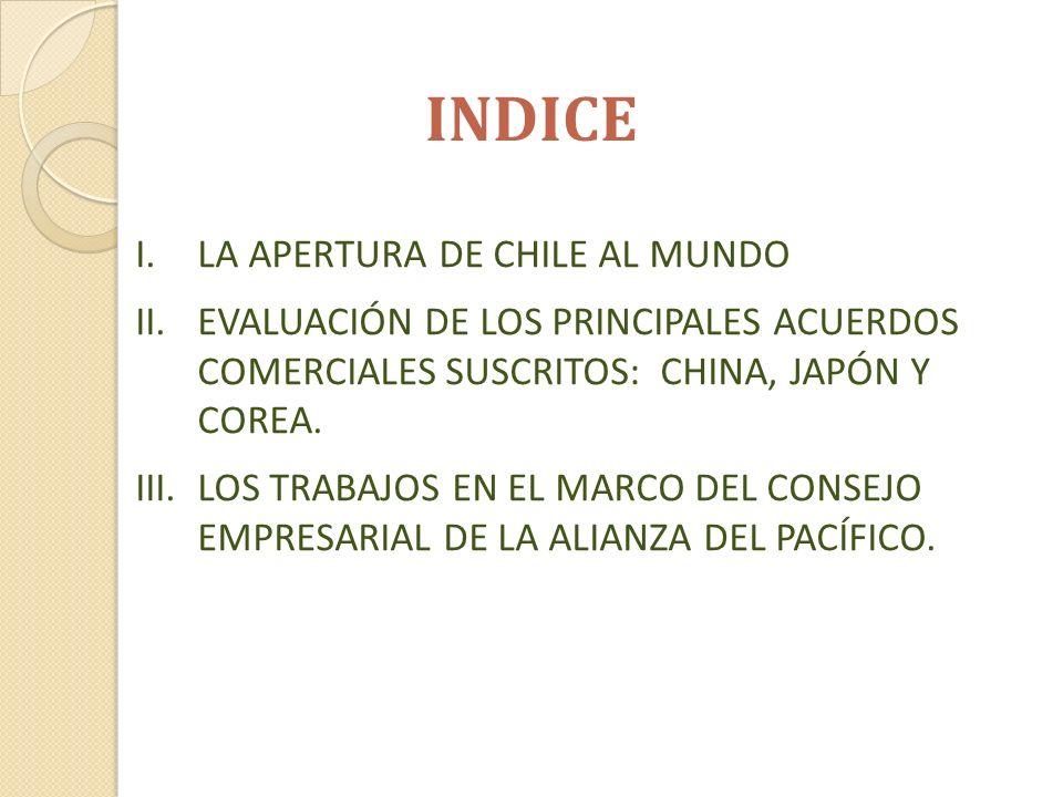 INDICE I.LA APERTURA DE CHILE AL MUNDO II.EVALUACIÓN DE LOS PRINCIPALES ACUERDOS COMERCIALES SUSCRITOS: CHINA, JAPÓN Y COREA.