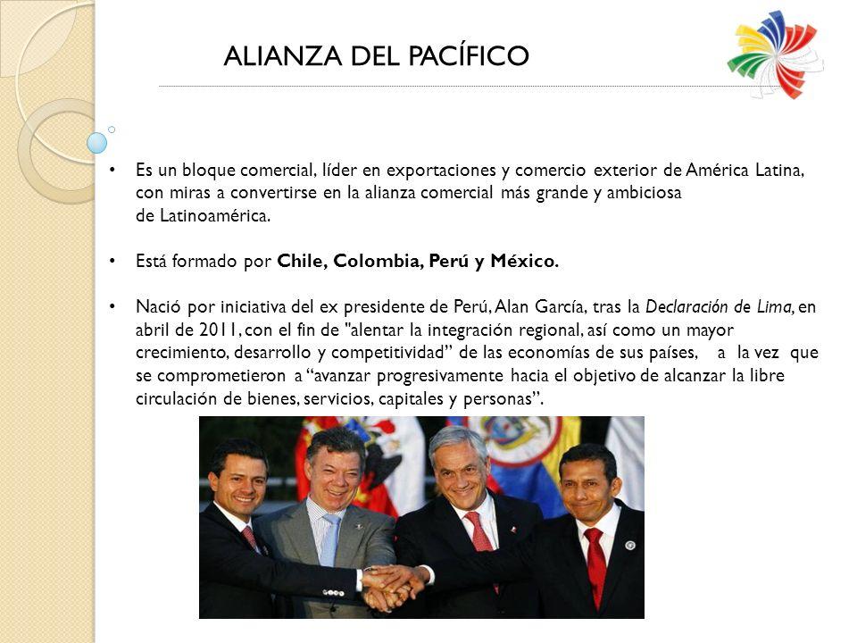 ALIANZA DEL PACÍFICO Es un bloque comercial, líder en exportaciones y comercio exterior de América Latina, con miras a convertirse en la alianza comercial más grande y ambiciosa de Latinoamérica.