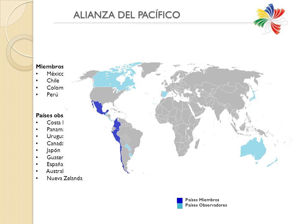 ALIANZA DEL PACÍFICO Miembros plenos México Chile Colombia Perú Países observadores Costa Rica Panamá Uruguay Canadá Japón Guatemala España Australia Nueva Zelanda Países Miembros Países Observadores