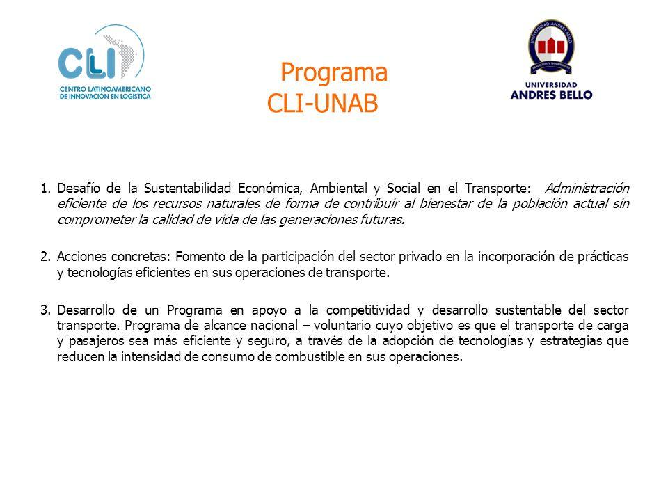 Programa CLI-UNAB 1.Desafío de la Sustentabilidad Económica, Ambiental y Social en el Transporte: Administración eficiente de los recursos naturales de forma de contribuir al bienestar de la población actual sin comprometer la calidad de vida de las generaciones futuras.